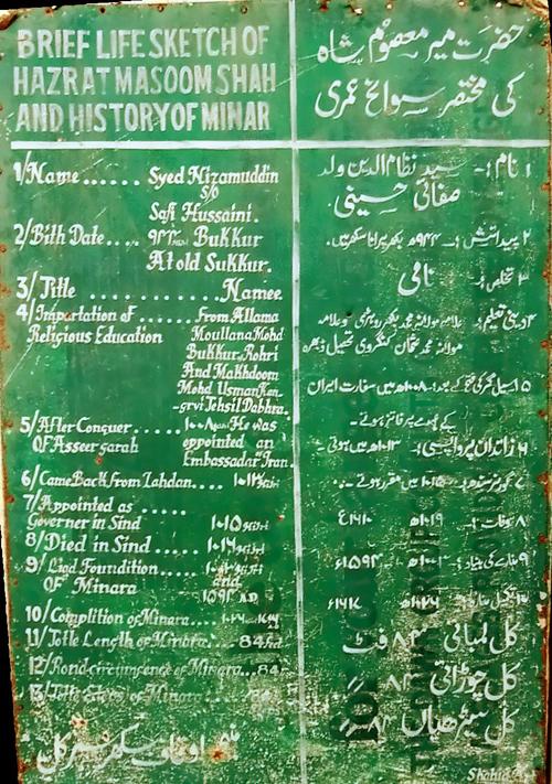 Ma'soom Shah's History at Mausoleum in Sukkur
